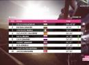 Eurosport a Discovery definitivně zůstávají v nabídce Skylink