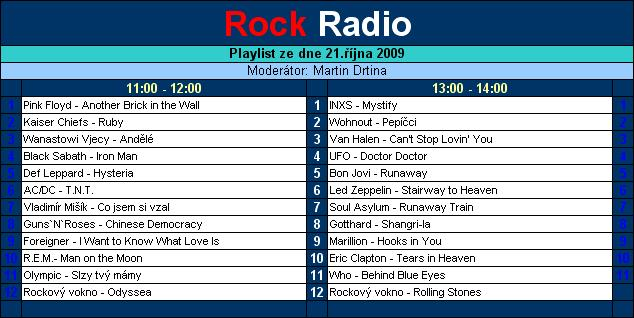 rockradio_playlist
