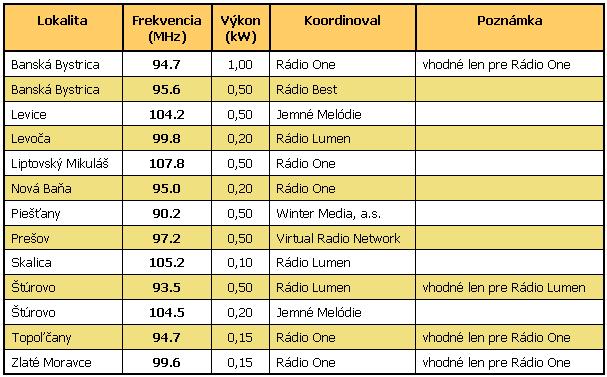 sknov09-tab
