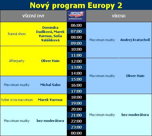 europa2_nove