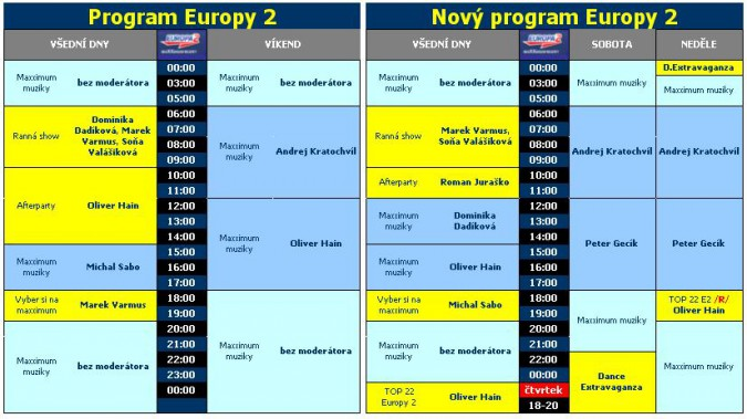 europa2_novy-1002151