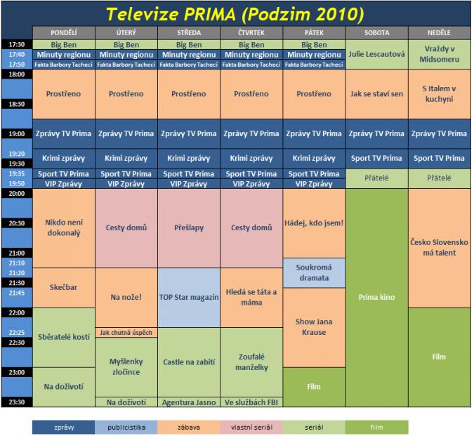 prima_program_2010