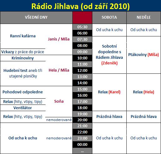 program_jihlava