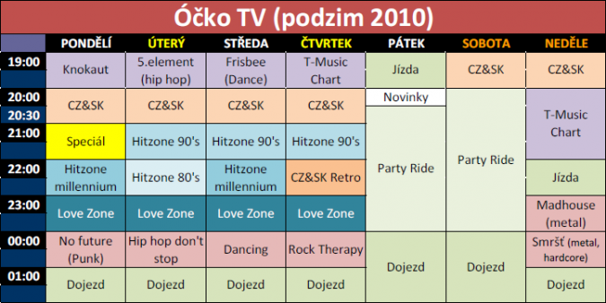 program_ocko