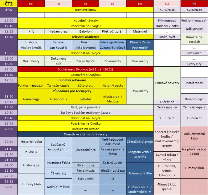 program_dvojka_2011