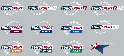 eurosport-loga