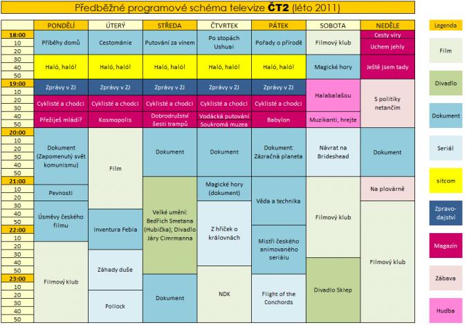 schema_leto_2011_ct2