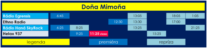 dona_mimona_program_nove