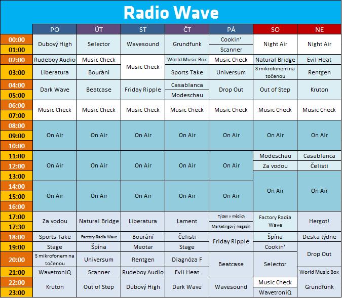 wave_schema
