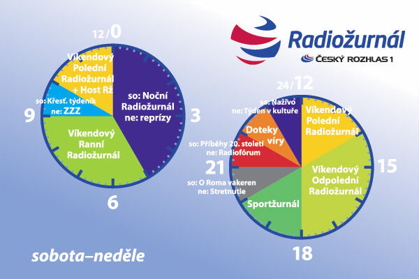 radiozurnal_vikend