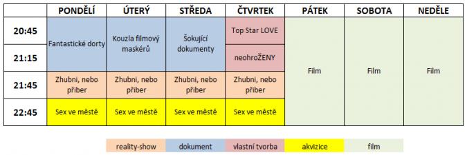prima_love_schema