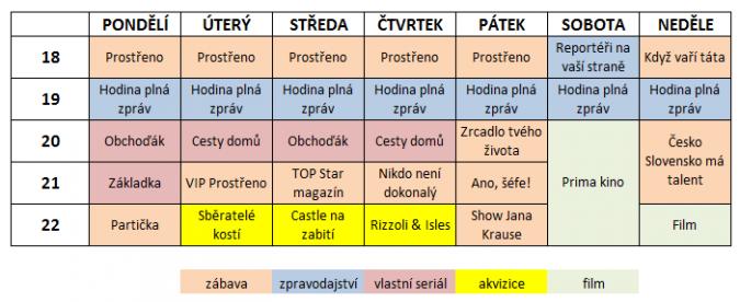 prima_schema
