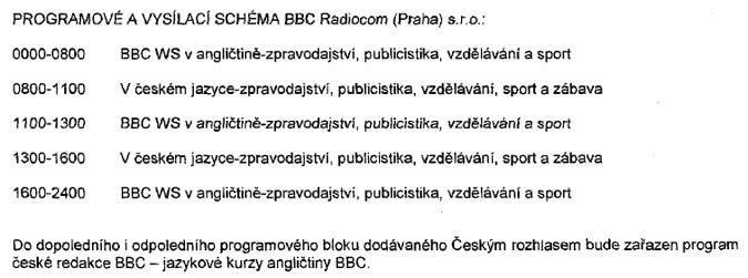 bbc-licencni-podminky-2006