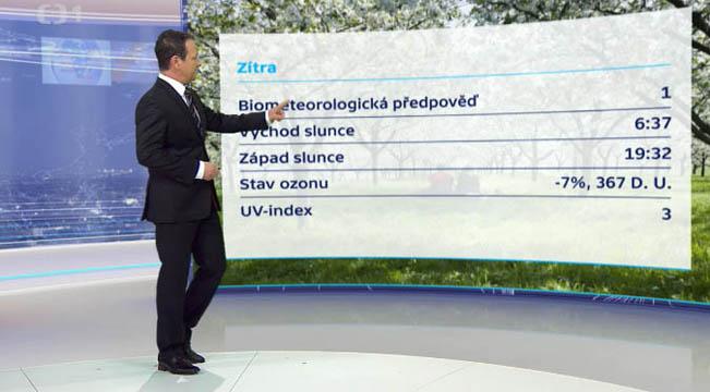 Předpověď počasí, reprofoto ČT / RadioTV.cz