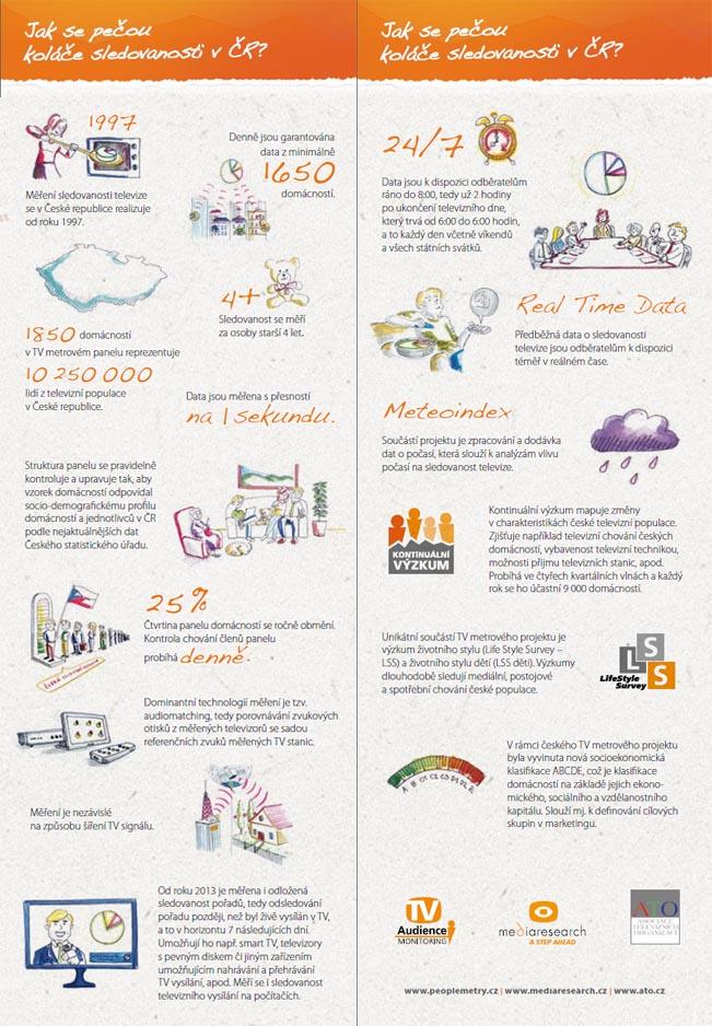 mediaresearch-infografika-2014