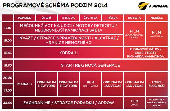 fanda-schema-podzim-2014
