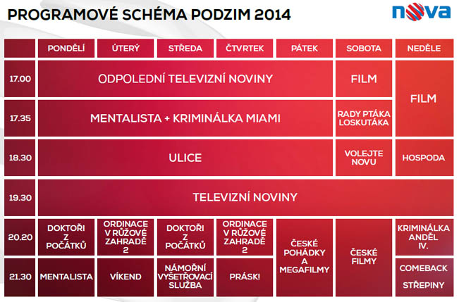 nova-schema-podzim-2014