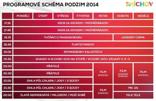 smichov-schema-podzim-2014