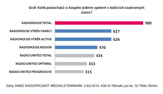 radiohouse-graf-2014