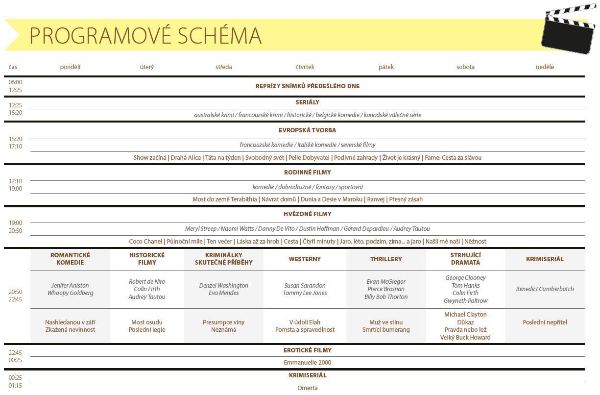 Podrobné programové schéma Kino Barrandov - kliknutím zvětšíte