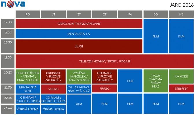 Schéma hlavního kanálu TV Nova - jaro 2016. Klikněte pro zvětšení...