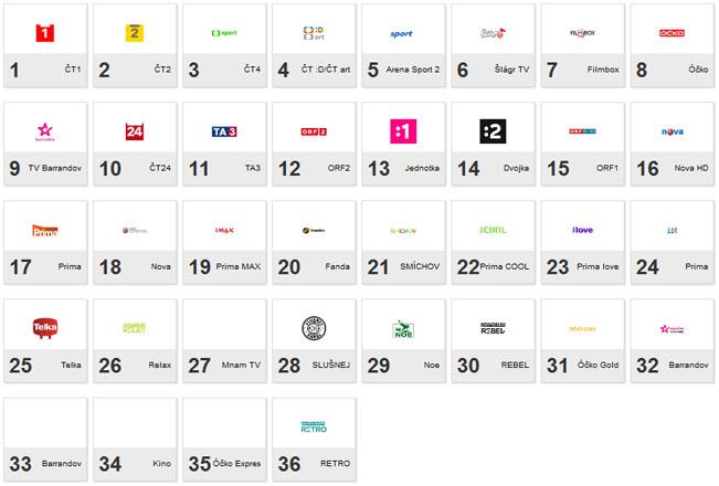 Aktuální programová nabídka televizní aplikace TV2Go po zařazení skupin Nova a Prima a vyřazení slovenských programů Markíza, DOMA, JOJ a JOJ Plus