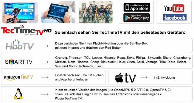 Statická obrazovka - informační lišta na programové pozici německé televize TecTime TV na satelitu Astra 19,2