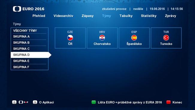 Náhled části Týmy v HbbTV aplikaci České televize k EURO 2016