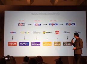 Nové logotypy jednotlivých stanic Novy. Vývoj hlavního loga TV Nova od roku 1994 do 2017
