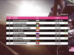 Vysílání programu Eurosport2 HD ve Skylinku. Ilustrační screenshot