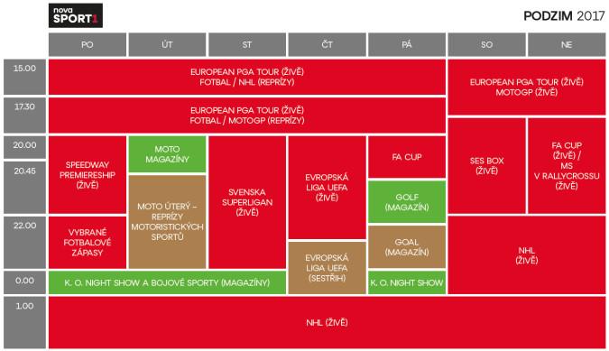 KLIKNUTÍM ZVĚTŠÍTE - Programové schéma sportovního kanálu Nova sport 1