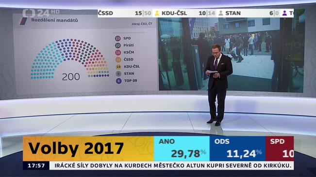 Václav Moravec ve volebním studiu České televize. Screenshot RadioTV.cz