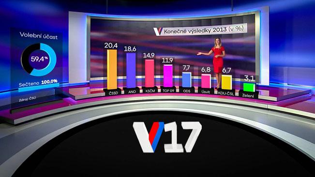 Vizualizace volebního studia TV Nova. V pozadí Michaela Šmídová. Foto: archiv TV Nova