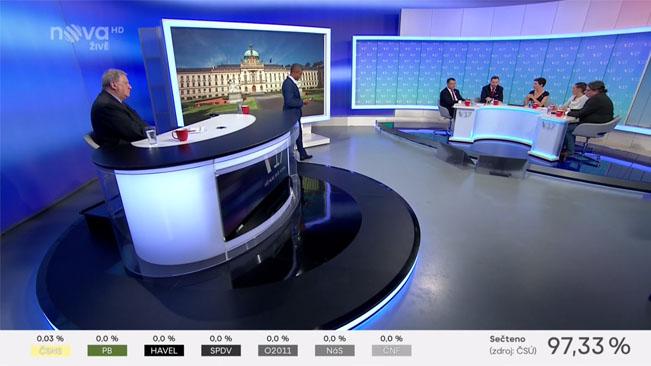 Pohled na volební studio TV Nova. Screenshot RadioTV.cz