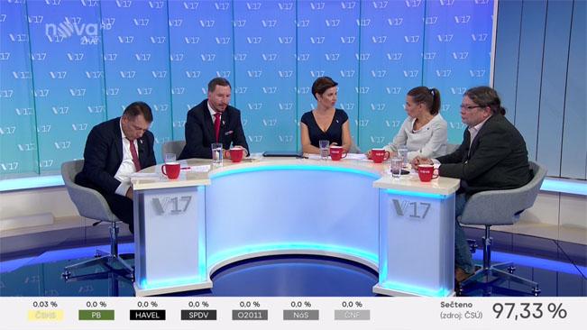 Markéta Fialová a její hosté ve volebním studiu TV Nova. Screenshot RadioTV.cz