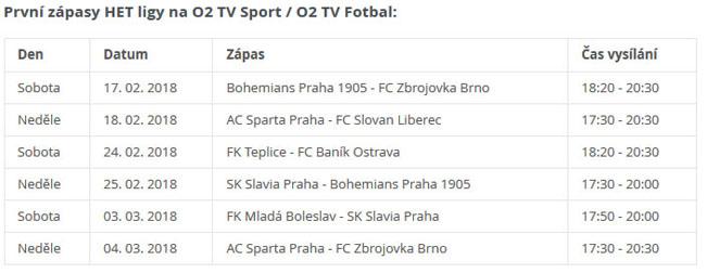 Rozpis přenosů HET ligy na programech O2 TV Sport a O2 TV Fotbal. Zdroj: O2