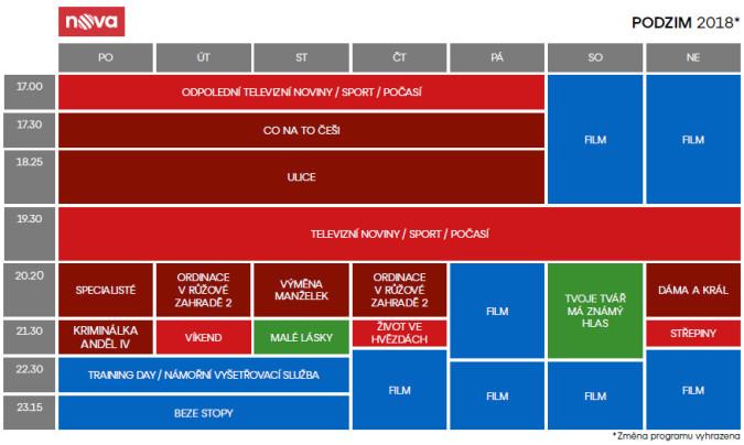 Typová programová struktura TV Nova - podzim 2018