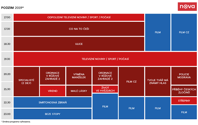 Programové schéma TV Nova