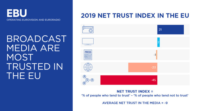 Story_TrustInMedia_2020