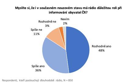 TZ radio 2