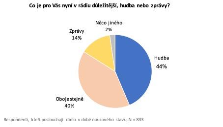 TZ radio 4
