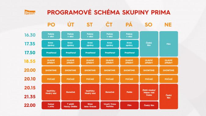 Prima_programove schema_podzim 2020